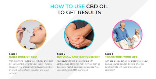 CBD Oil Using