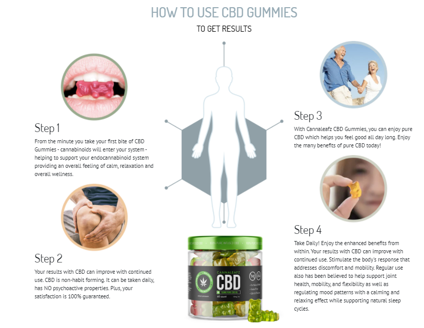 How to Use Gummies